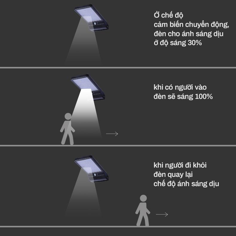 đèn led năng lượng mặt trời 20w JD 1920 7