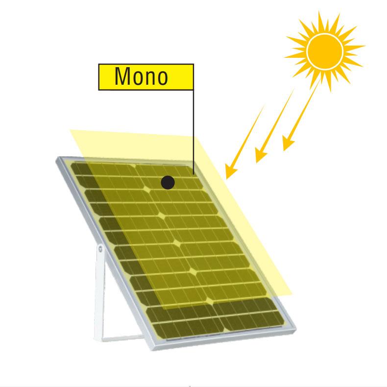 đèn pha thế hệ mới 2019 pin năng lượng mặt trời